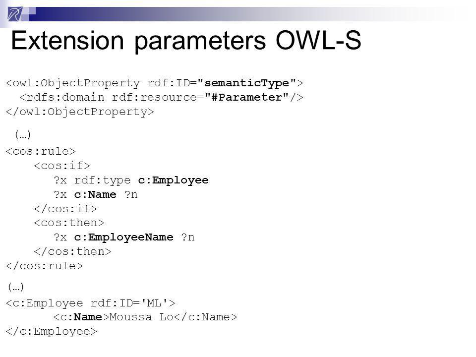 Extension parameters OWL-S (…) ?x rdf:type c:Employee ?x c:Name ?n ?x c:EmployeeName ?n (…) Moussa Lo