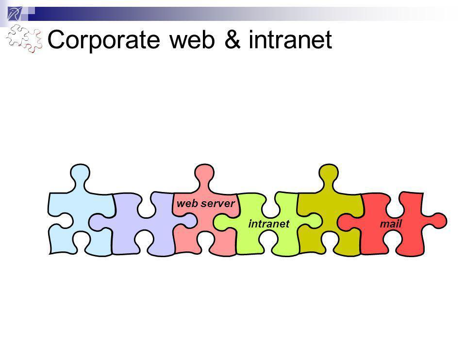 web server intranetmail rules semantic web server annotations RDF ontologies RDFS OWL corese CG Corporate semantic web