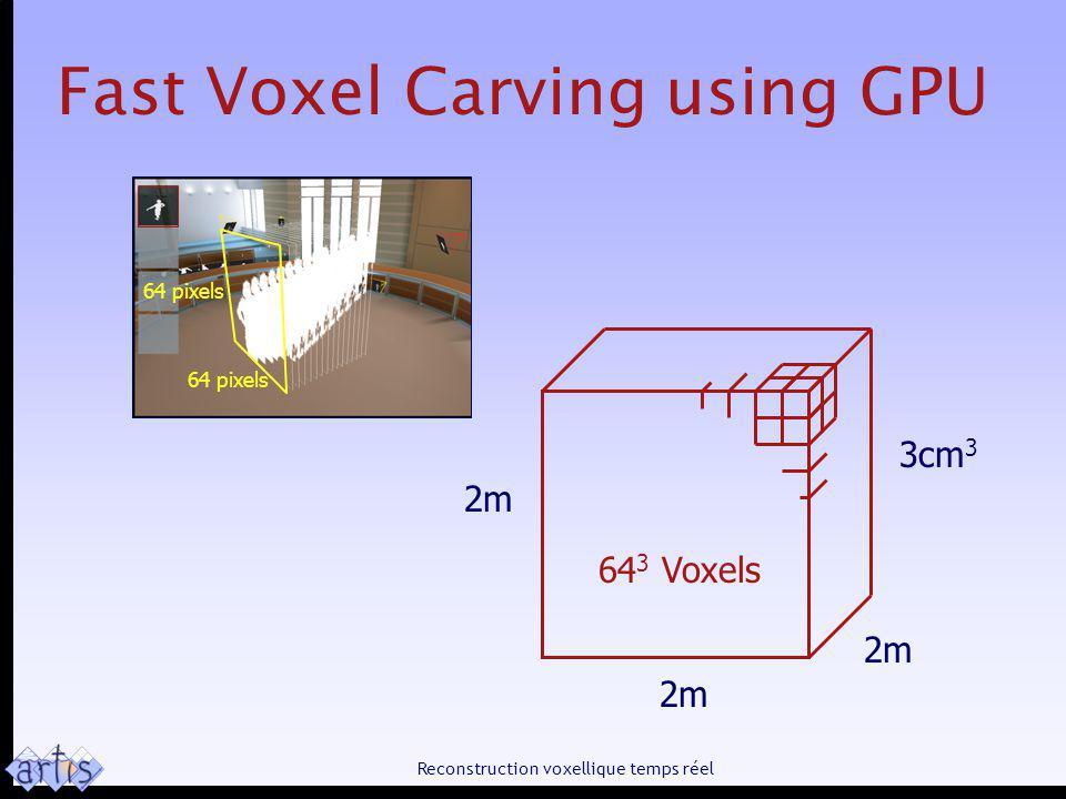 Reconstruction voxellique temps réel Fast Voxel Carving using GPU 64 pixels 2m 64 3 Voxels 3cm 3