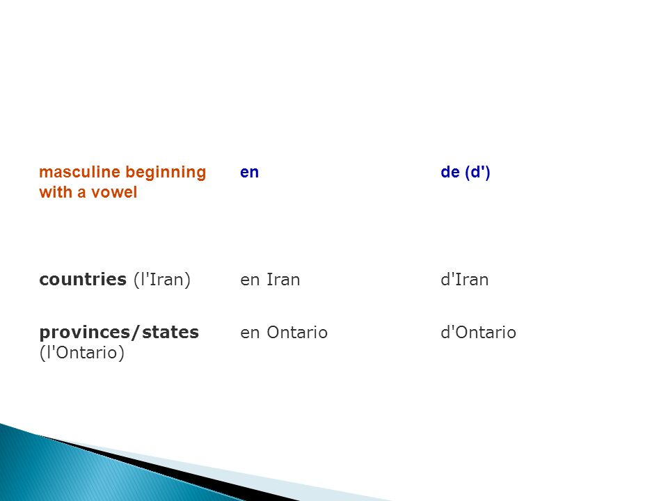 masculine beginning with a vowel ende (d ) countries (l Iran)en Irand Iran provinces/states (l Ontario) en Ontariod Ontario