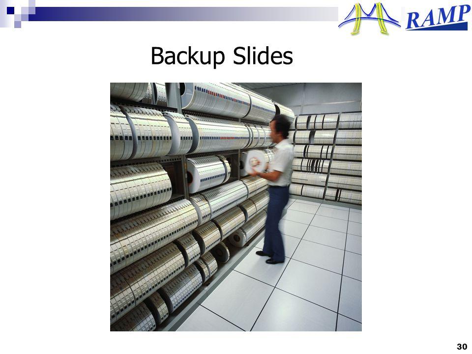 Backup Slides 30