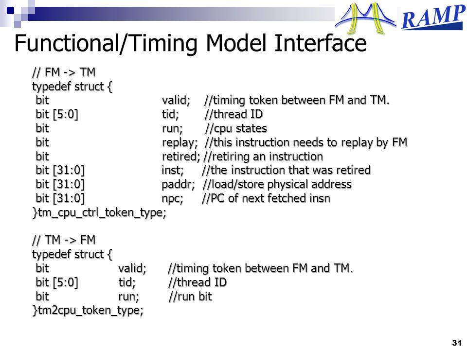 Functional/Timing Model Interface 31 // FM -> TM typedef struct { bit valid; //timing token between FM and TM.