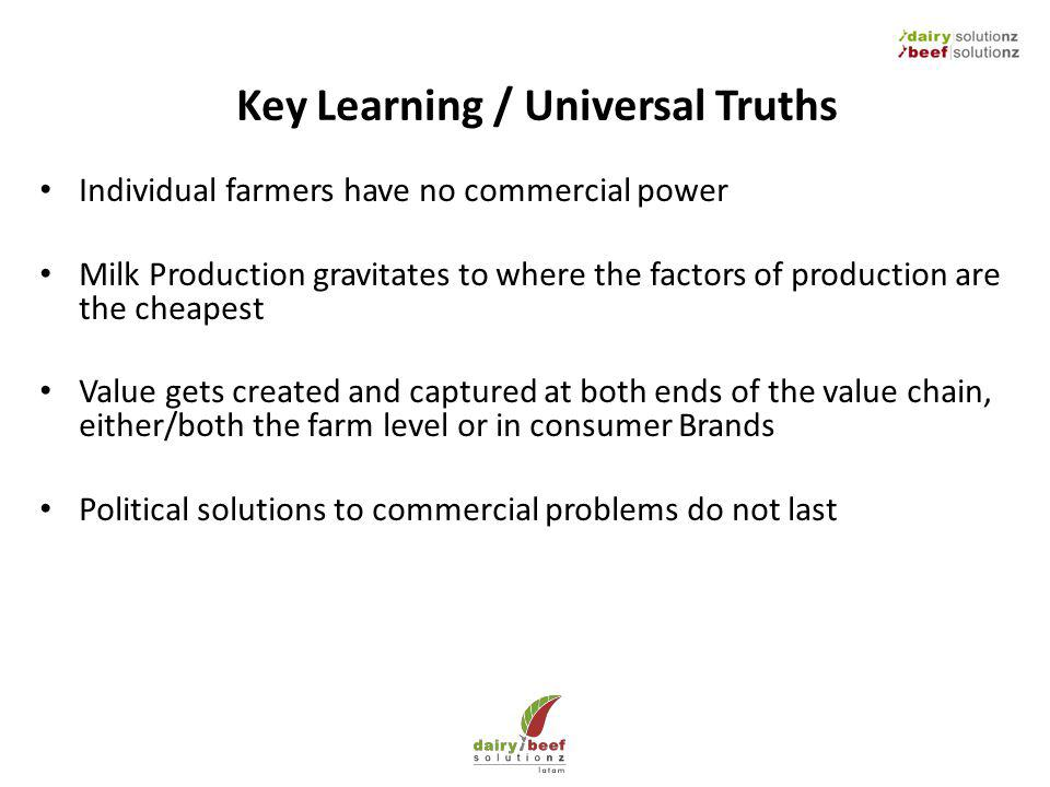 Key Learning / Universal Truths Individual farmers have no commercial power Milk Production gravitates to where the factors of production are the chea