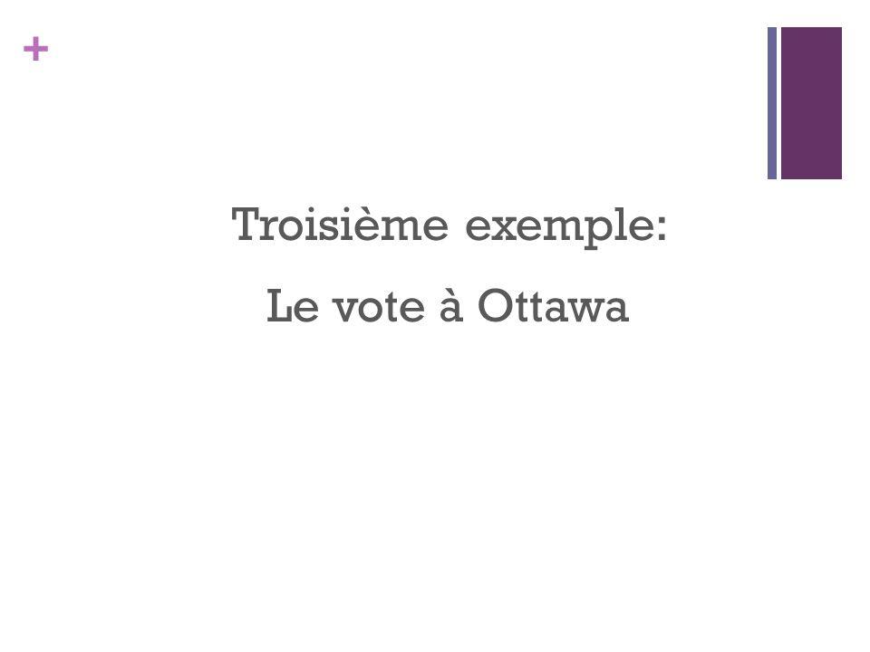 + Troisième exemple: Le vote à Ottawa