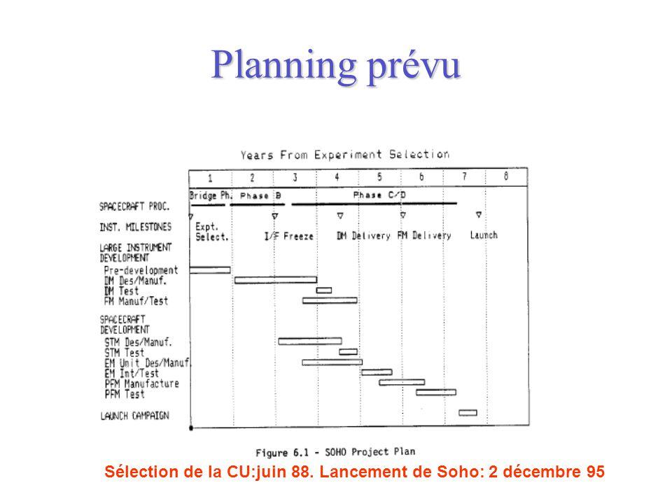 Planning prévu Sélection de la CU:juin 88. Lancement de Soho: 2 décembre 95