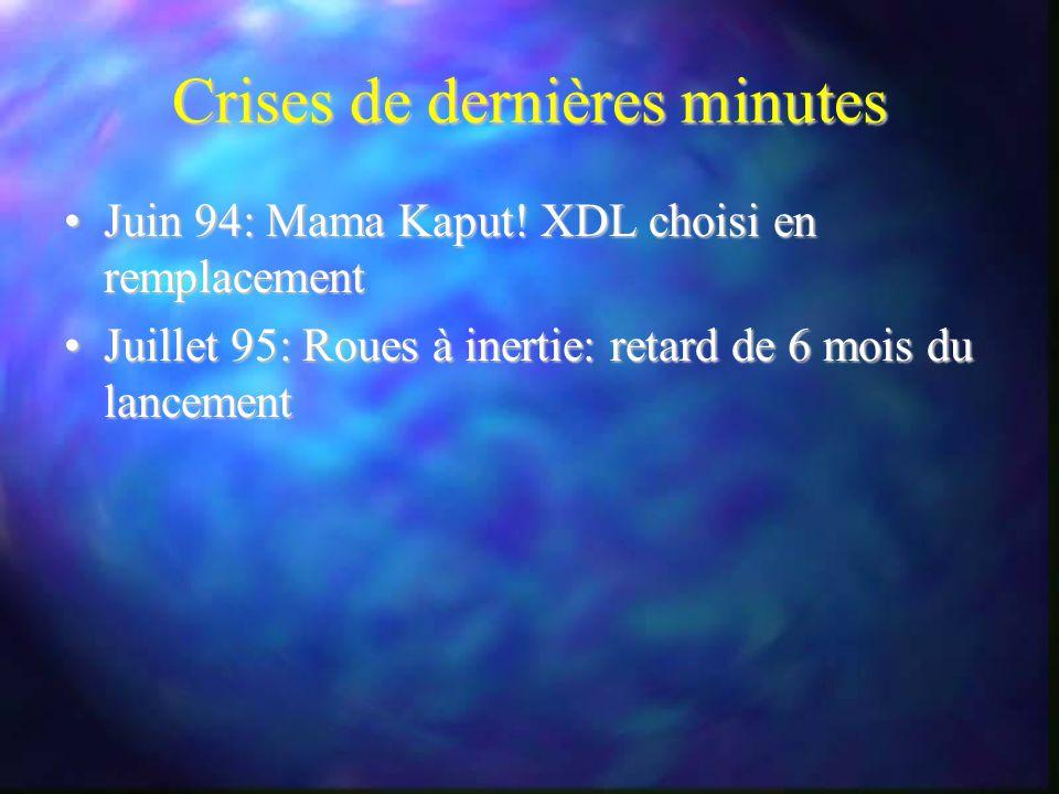 Crises de dernières minutes Juin 94: Mama Kaput. XDL choisi en remplacementJuin 94: Mama Kaput.