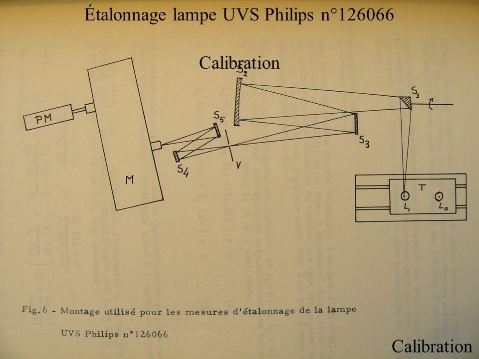 Étalonnage lampe UVS Philips n°126066 Calibration