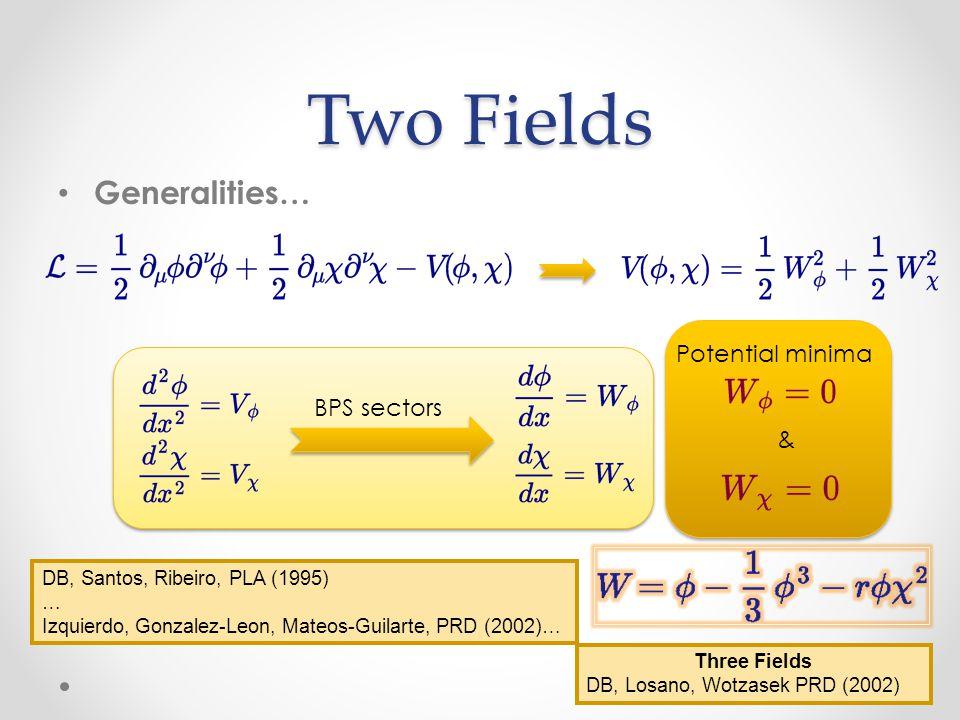 Two Fields Generalities… BPS sectors Potential minima & DB, Santos, Ribeiro, PLA (1995) … Izquierdo, Gonzalez-Leon, Mateos-Guilarte, PRD (2002)… Three Fields DB, Losano, Wotzasek PRD (2002)