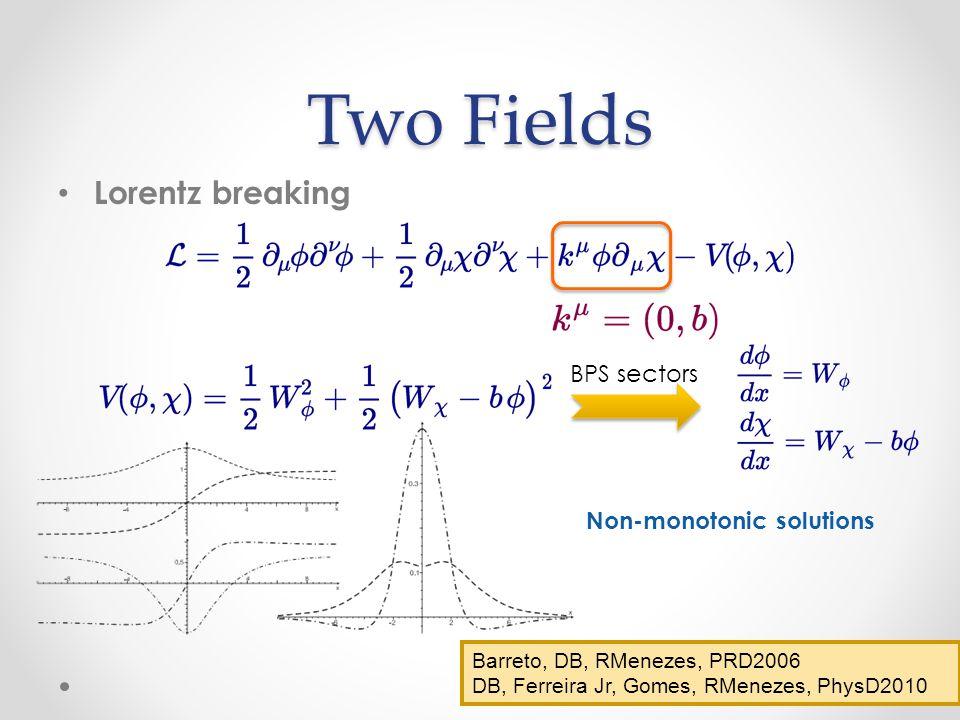 Two Fields Lorentz breaking Barreto, DB, RMenezes, PRD2006 DB, Ferreira Jr, Gomes, RMenezes, PhysD2010 BPS sectors Non-monotonic solutions