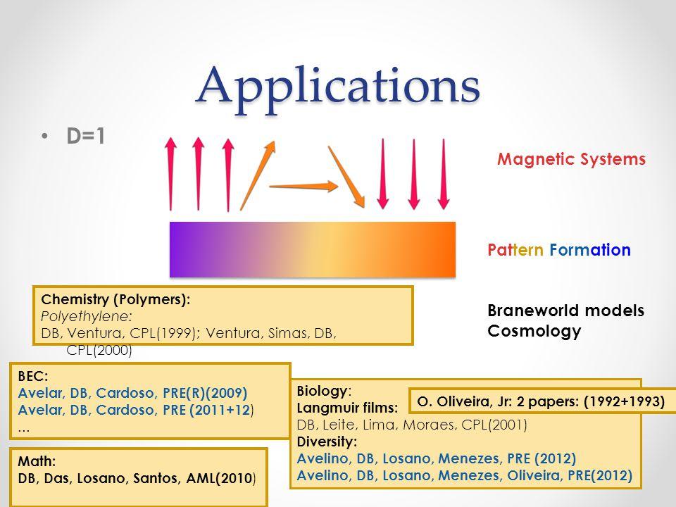 Applications D=1 Magnetic Systems Pattern Formation Braneworld models Cosmology Chemistry (Polymers): Polyethylene: DB, Ventura, CPL(1999); Ventura, Simas, DB, CPL(2000) Biology : Langmuir films: DB, Leite, Lima, Moraes, CPL(2001) Diversity: Avelino, DB, Losano, Menezes, PRE (2012) Avelino, DB, Losano, Menezes, Oliveira, PRE(2012) BEC: Avelar, DB, Cardoso, PRE(R)(2009) Avelar, DB, Cardoso, PRE (2011+12 )...