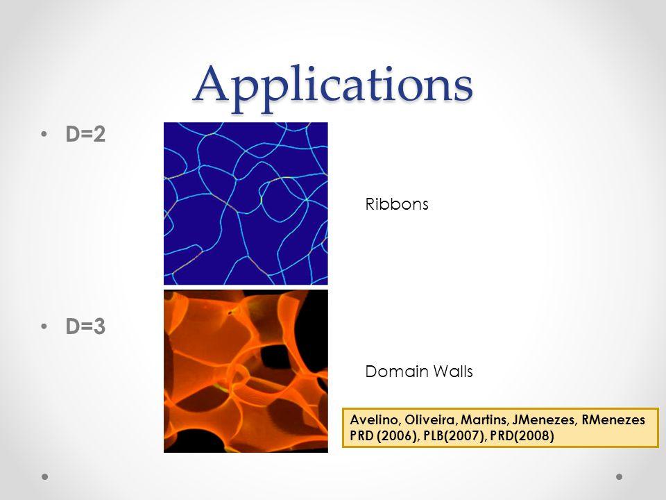 Applications D=2 D=3 Ribbons Domain Walls Avelino, Oliveira, Martins, JMenezes, RMenezes PRD (2006), PLB(2007), PRD(2008)