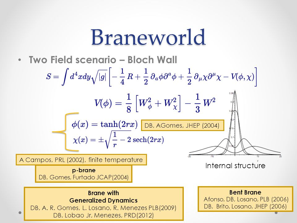 Braneworld Two Field scenario – Bloch Wall p-brane DB, Gomes, Furtado JCAP(2004) Brane with Generalized Dynamics DB, A.