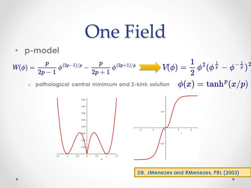 One Field p-model o pathological central minimum and 2-kink solution DB, JMenezes and RMenezes, PRL (2003)