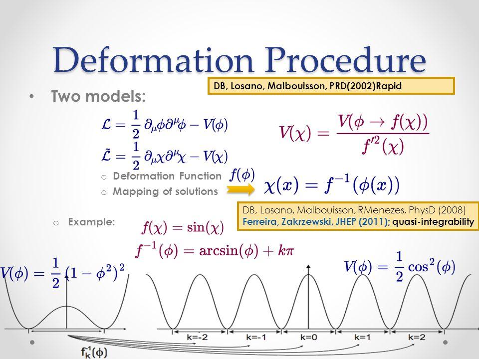 Deformation Procedure Two models: o Deformation Function o Mapping of solutions o Example: DB, Losano, Malbouisson, RMenezes, PhysD (2008) Ferreira, Zakrzewski, JHEP (2011); quasi-integrability DB, Losano, Malbouisson, PRD(2002)Rapid