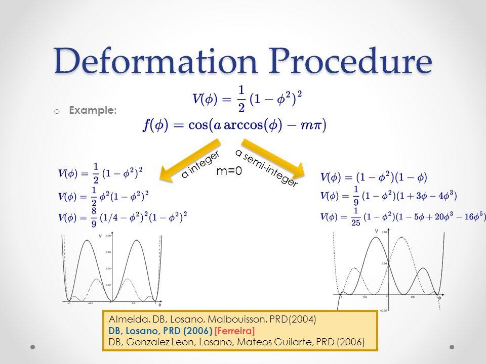 Deformation Procedure o Example: Almeida, DB, Losano, Malbouisson, PRD(2004) DB, Losano, PRD (2006) [Ferreira] DB, Gonzalez Leon, Losano, Mateos Guilarte, PRD (2006) a integer a semi-integer m=0