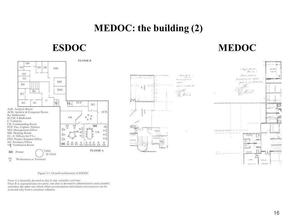 MEDOC: the building (2) 16 ESDOCMEDOC