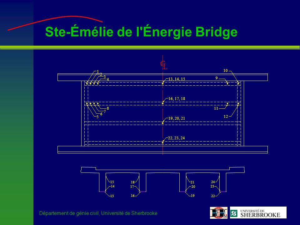 Département de génie civil, Université de Sherbrooke Ste-Émélie de l Énergie Bridge 1 2 3 4 5 6 7 8 9 10 11 12 13, 14, 15 C L 16, 17, 18 19, 20, 21 22, 23, 24 14 13 15 17 16 18 20 19 21 23 22 24