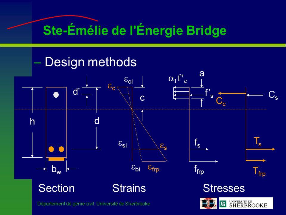 Département de génie civil, Université de Sherbrooke Ste-Émélie de l Énergie Bridge –Design methods Stresses fcfc fsfs f c a TsTs CcCc bwbw h d Section f frp T frp frp c c s Strains bi si ci CsCs f s d