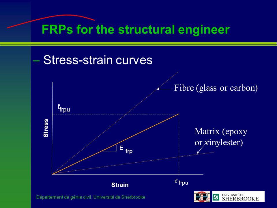 Département de génie civil, Université de Sherbrooke Ste-Émélie de l Énergie Bridge –Strengthening for bending and shear