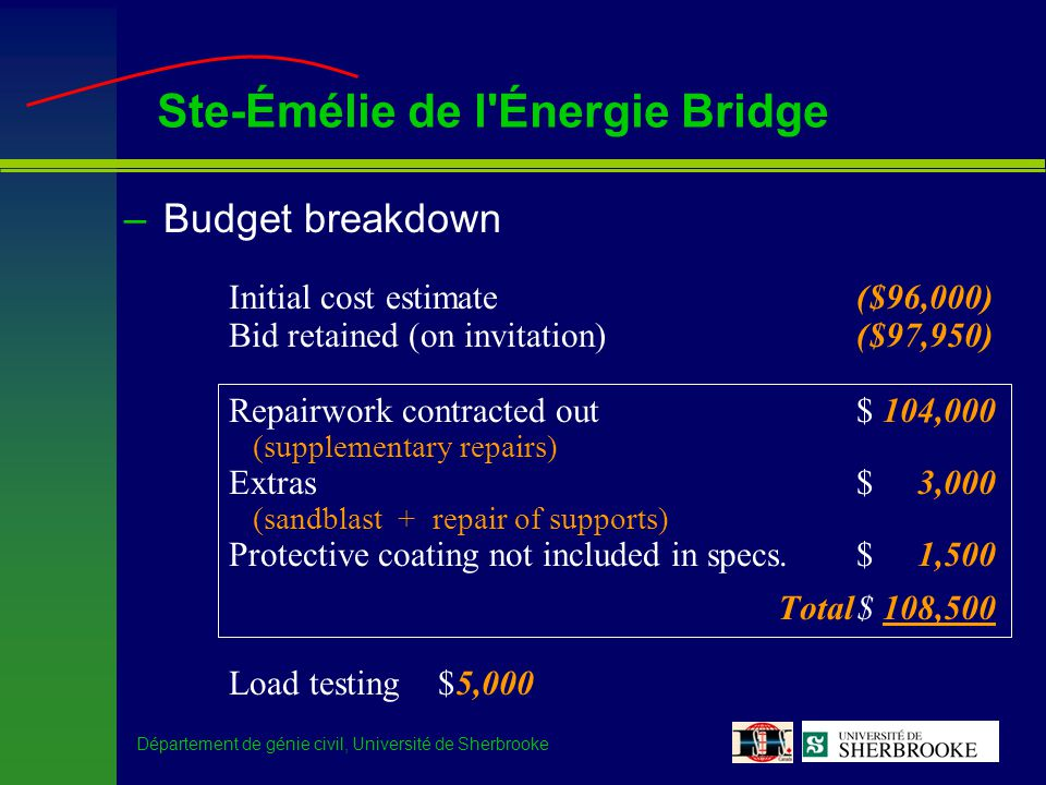 Département de génie civil, Université de Sherbrooke Ste-Émélie de l'Énergie Bridge –Budget breakdown Initial cost estimate ($96,000) Bid retained (on