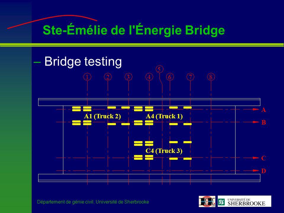 Département de génie civil, Université de Sherbrooke Ste-Émélie de l Énergie Bridge –Bridge testing