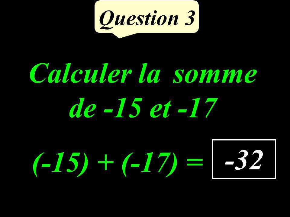 Question 2 20 cm² 7 cm 4 cm R T S 5 cm 10 cm Aire de RST 10 x 4 2 =