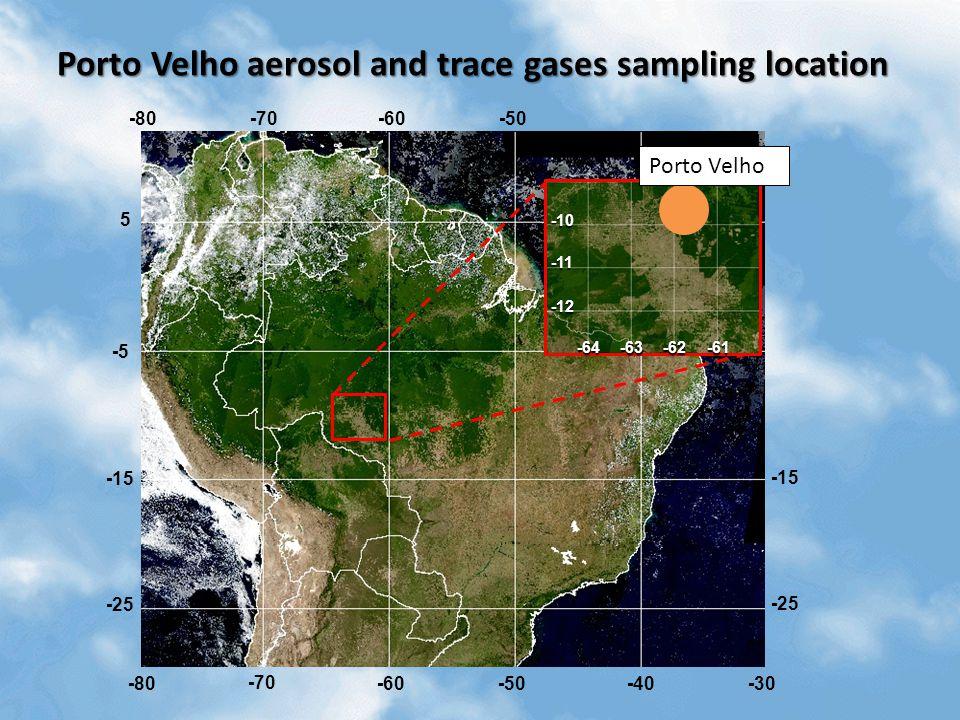 -25 5 -5 -15 -25 -80 -70 -60 -50 -40 -30 -15 -80 -70 -60 -50 -61-62-63 -64 -10 -11 -12 -40 -30 Porto Velho Porto Velho aerosol and trace gases samplin