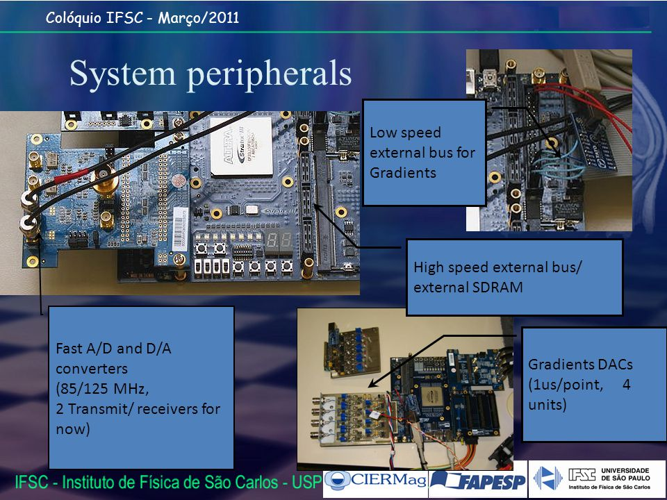 Colóquio IFSC - Março/2011 System peripherals Fast A/D and D/A converters (85/125 MHz, 2 Transmit/ receivers for now) Low speed external bus for Gradients Gradients DACs (1us/point, 4 units) High speed external bus/ external SDRAM