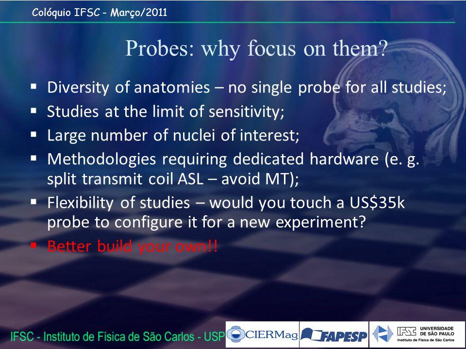 Colóquio IFSC - Março/2011 Probes: why focus on them? Diversity of anatomies – no single probe for all studies; Studies at the limit of sensitivity; L