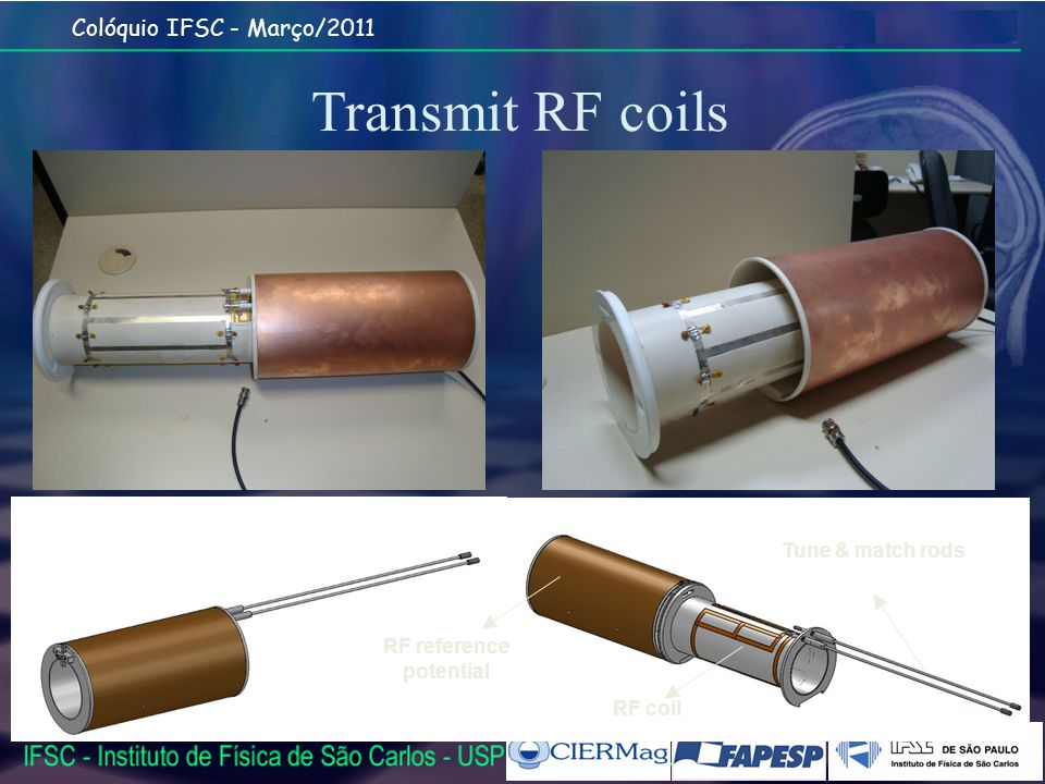 Colóquio IFSC - Março/2011 Transmit RF coils RF reference potential RF coil Tune & match rods