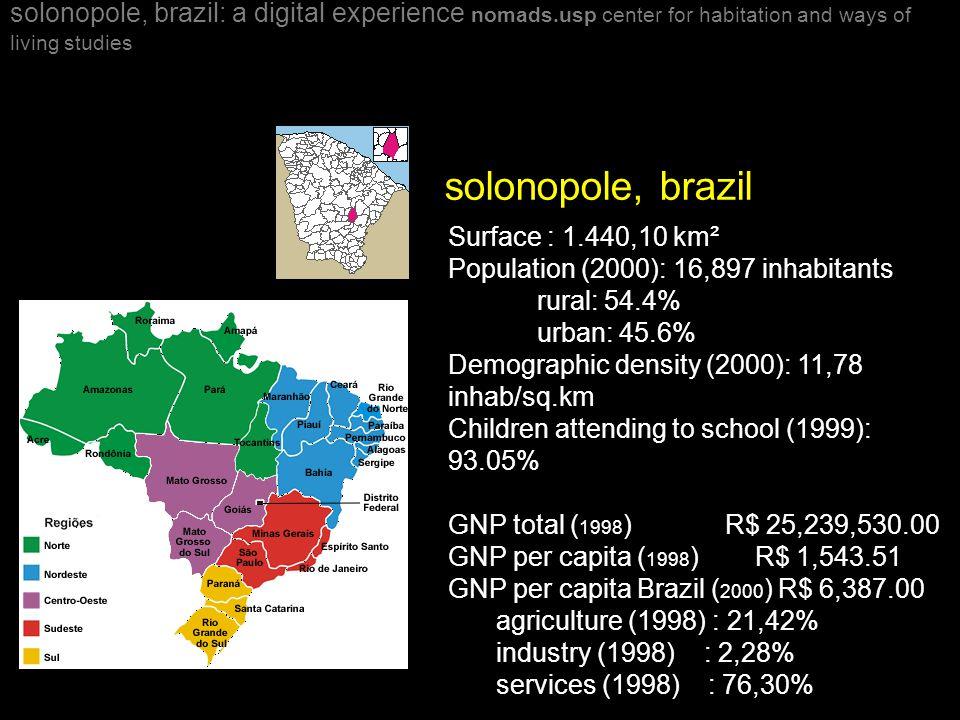 solonopole, brazil: a digital experience nomads.usp center for habitation and ways of living studies Surface : 1.440,10 km² Population (2000): 16,897 inhabitants rural: 54.4% urban: 45.6% Demographic density (2000): 11,78 inhab/sq.km Children attending to school (1999): 93.05% GNP total ( 1998 ) R$ 25,239,530.00 GNP per capita ( 1998 ) R$ 1,543.51 GNP per capita Brazil ( 2000 ) R$ 6,387.00 agriculture (1998) : 21,42% industry (1998) : 2,28% services (1998) : 76,30% solonopole, brazil