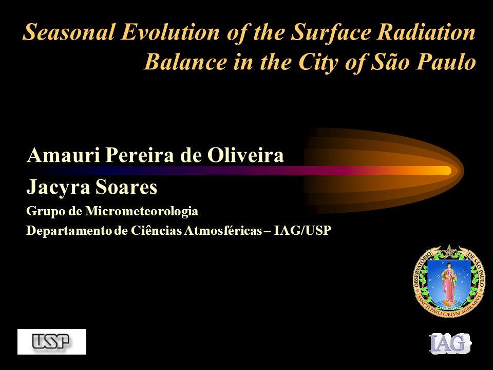 Seasonal Evolution of the Surface Radiation Balance in the City of São Paulo Amauri Pereira de Oliveira Jacyra Soares Grupo de Micrometeorologia Departamento de Ciências Atmosféricas – IAG/USP