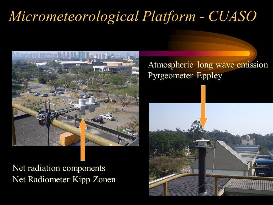 Micrometeorological Platform - CUASO Net radiation components Net Radiometer Kipp Zonen Atmospheric long wave emission Pyrgeometer Eppley