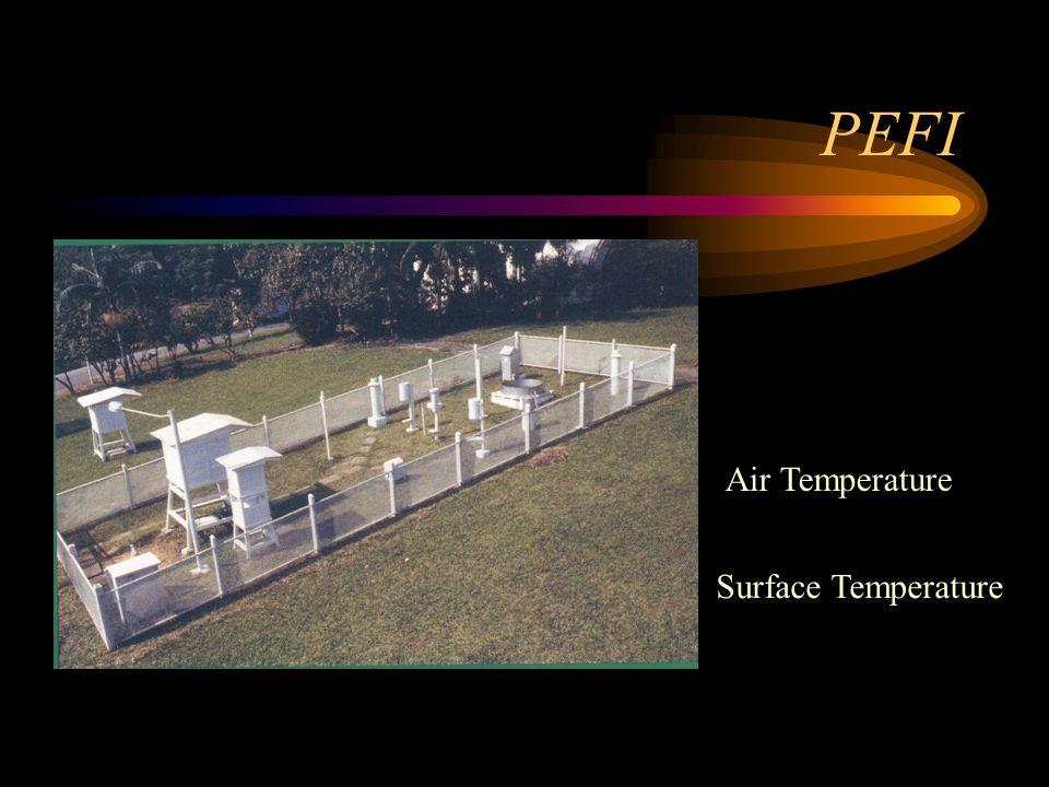 PEFI Surface Temperature Air Temperature