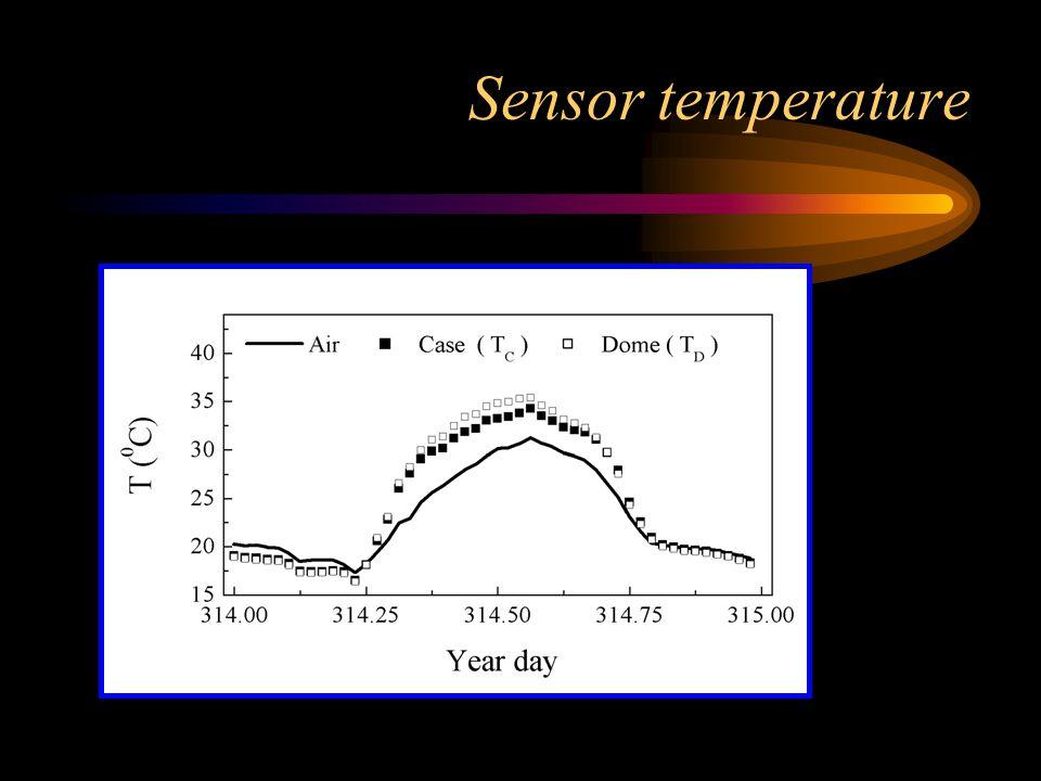 Sensor temperature