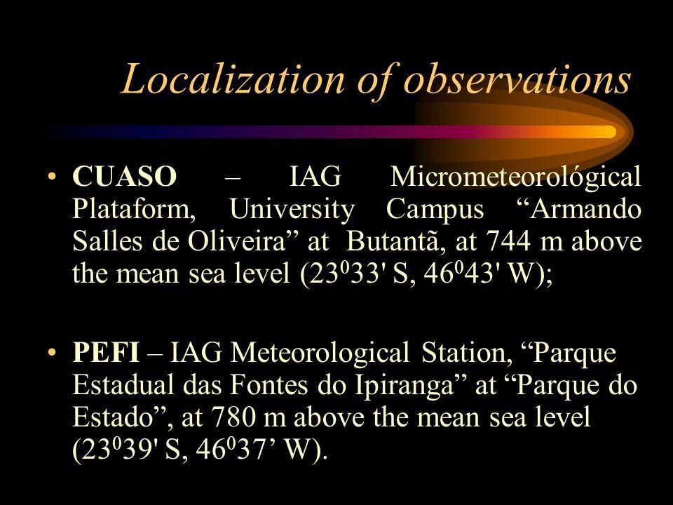 Localization of observations CUASO – IAG Micrometeorológical Plataform, University Campus Armando Salles de Oliveira at Butantã, at 744 m above the mean sea level (23 0 33 S, 46 0 43 W); PEFI – IAG Meteorological Station, Parque Estadual das Fontes do Ipiranga at Parque do Estado, at 780 m above the mean sea level (23 0 39 S, 46 0 37 W).