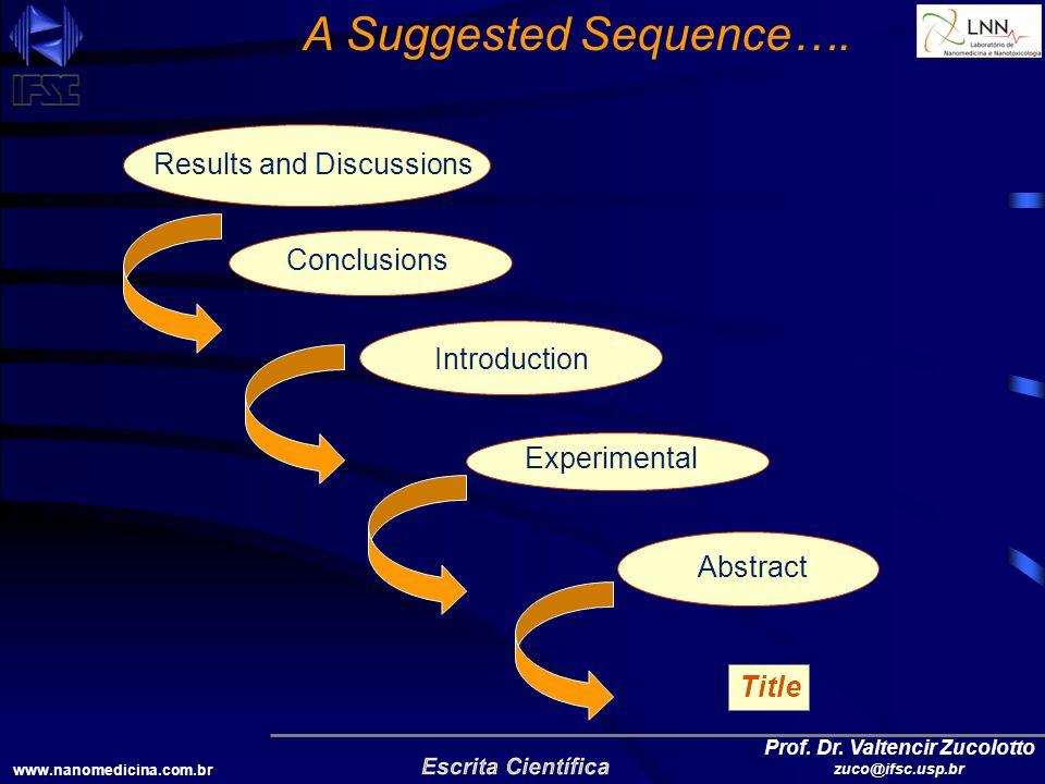 www.nanomedicina.com.br Prof. Dr. Valtencir Zucolotto zuco@ifsc.usp.br A Suggested Sequence….