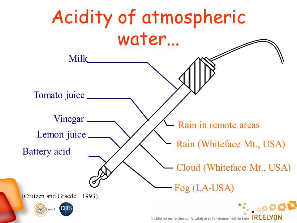 Acidity of atmospheric water... 1 2 3 4 5 6 7 Battery acid Lemon juice Vinegar Tomato juice Milk Fog (LA-USA) Cloud (Whiteface Mt., USA) Rain (Whitefa