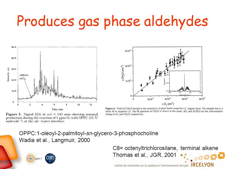 Produces gas phase aldehydes OPPC:1-oleoyl-2-palmitoyl-sn-glycero-3-phosphocholine Wadia et al., Langmuir, 2000 C8= octenyltrichlorosilane, terminal a