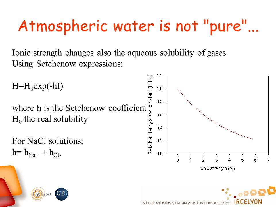 Atmospheric water is not