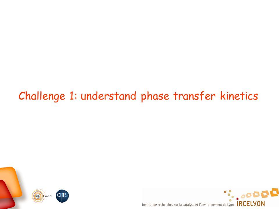 Challenge 1: understand phase transfer kinetics