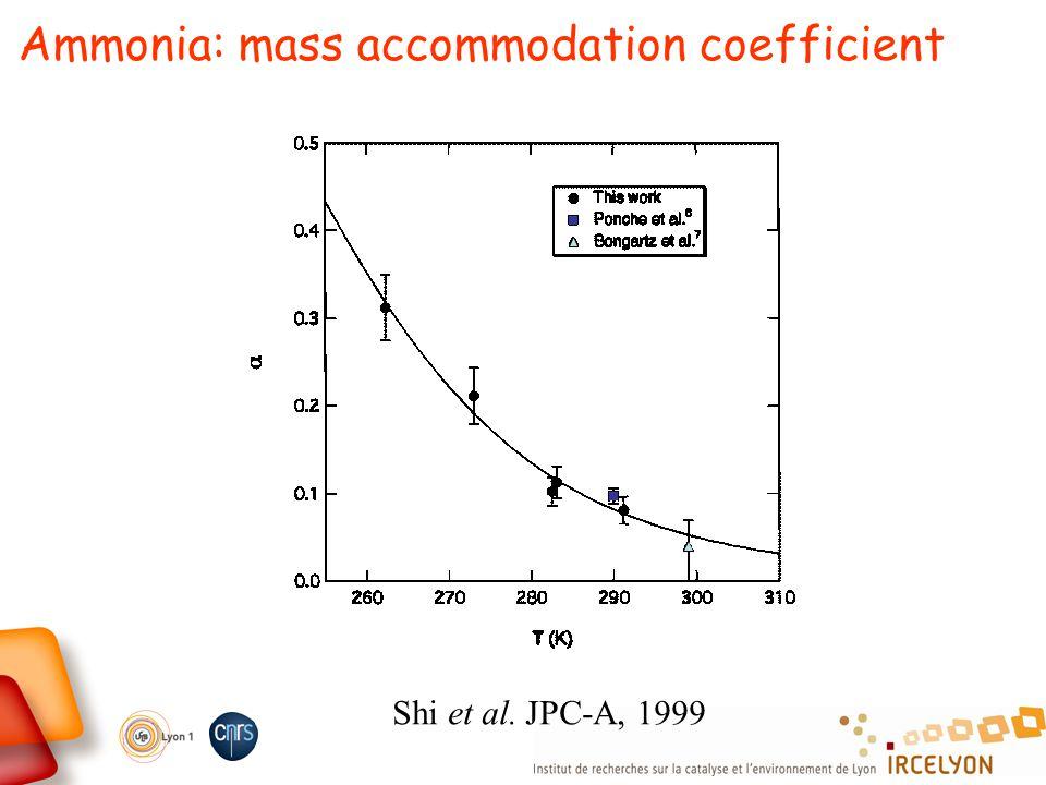 Ammonia: mass accommodation coefficient Shi et al. JPC-A, 1999
