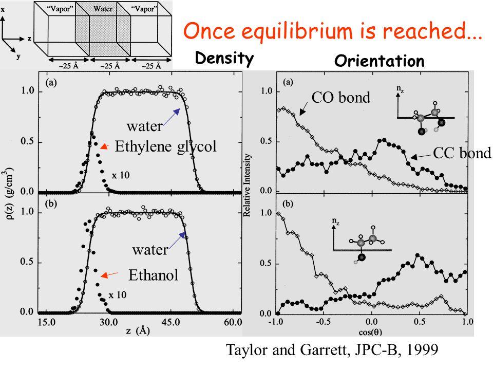 Once equilibrium is reached... Taylor and Garrett, JPC-B, 1999 Density water Ethylene glycol Ethanol Orientation CO bond CC bond