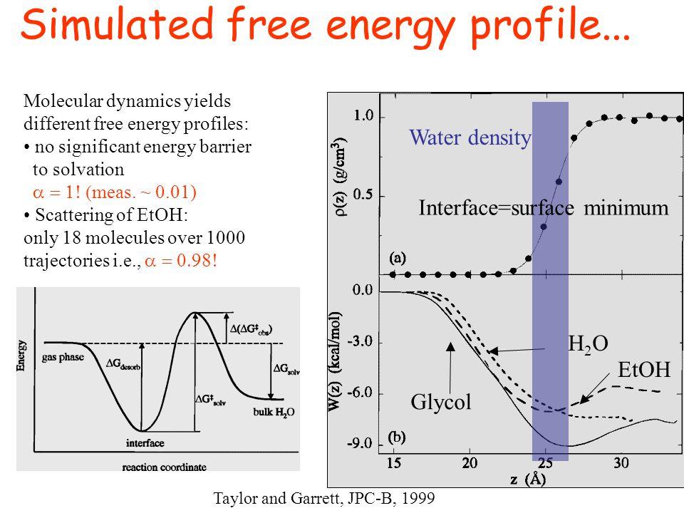 Simulated free energy profile... Taylor and Garrett, JPC-B, 1999 Water density H2OH2O EtOH Glycol Interface=surface minimum Molecular dynamics yields