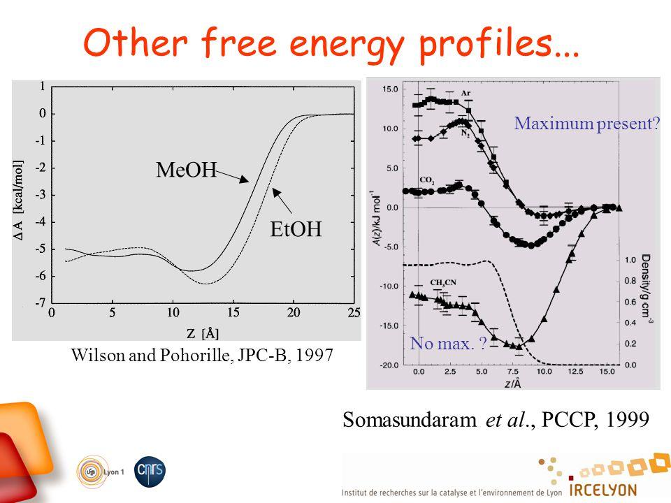 Other free energy profiles... Wilson and Pohorille, JPC-B, 1997 MeOH EtOH Somasundaram et al., PCCP, 1999 Maximum present? No max. ?