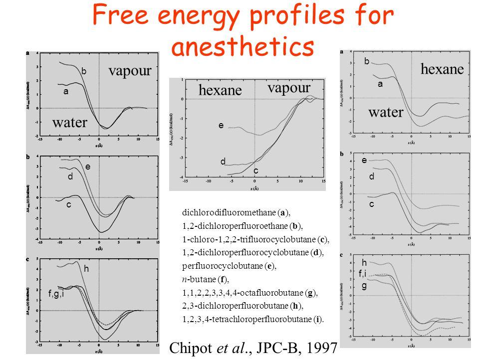 Free energy profiles for anesthetics Chipot et al., JPC-B, 1997 dichlorodifluoromethane (a), 1,2-dichloroperfluoroethane (b), 1-chloro-1,2,2-trifluoro
