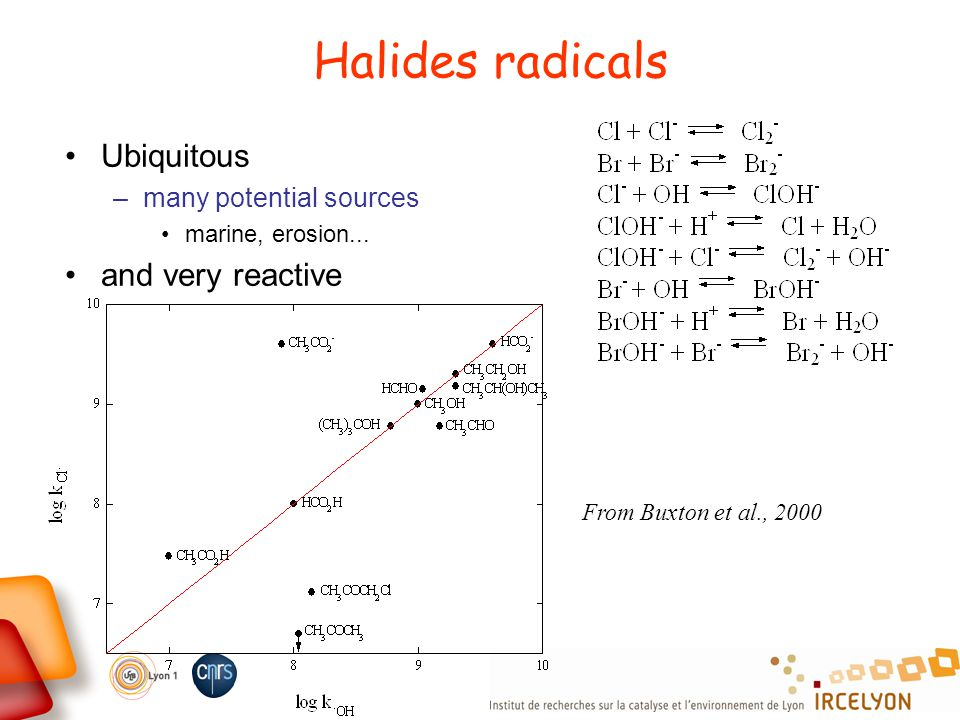 Halides radicals Ubiquitous –many potential sources marine, erosion... and very reactive From Buxton et al., 2000