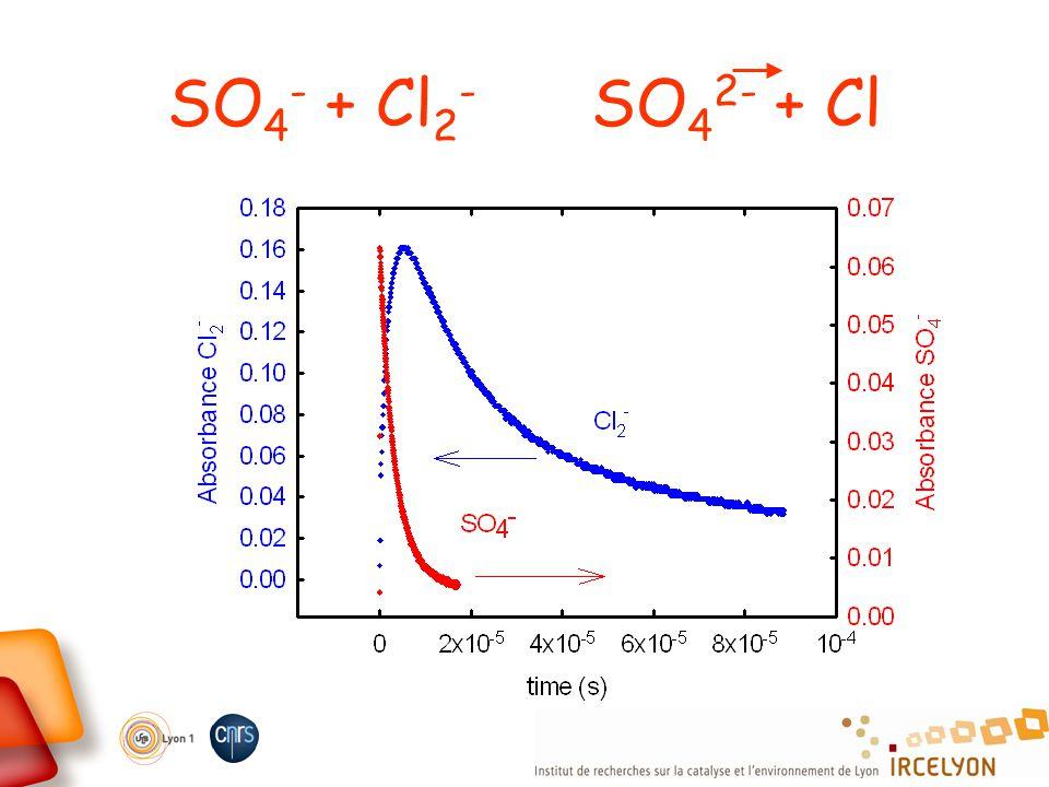 SO 4 - + Cl 2 - SO 4 2- + Cl