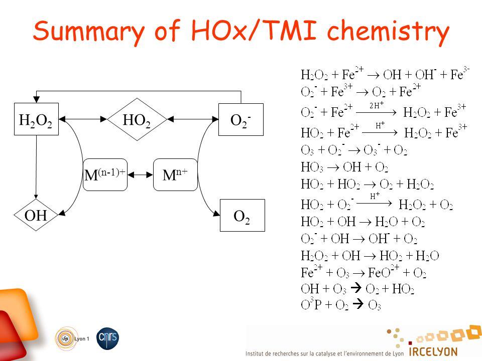 Summary of HOx/TMI chemistry OH H2O2H2O2 HO 2 O2O2 O2-O2- M (n-1)+ M n+