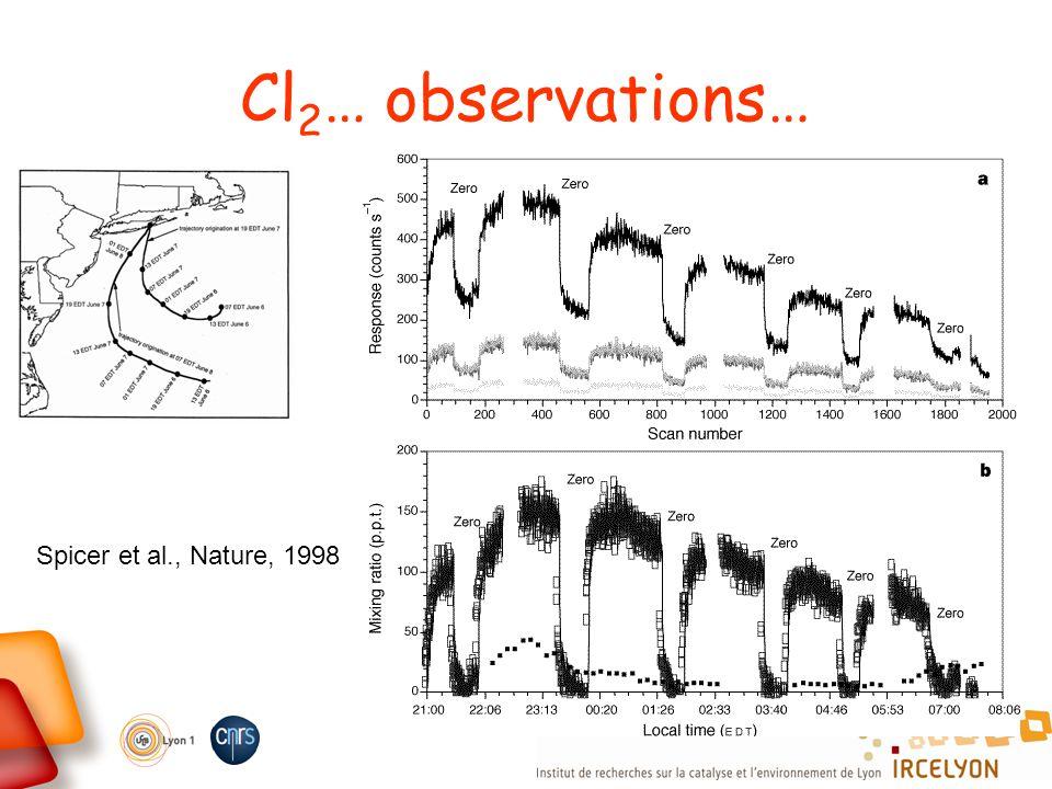 Cl 2 … observations… Spicer et al., Nature, 1998